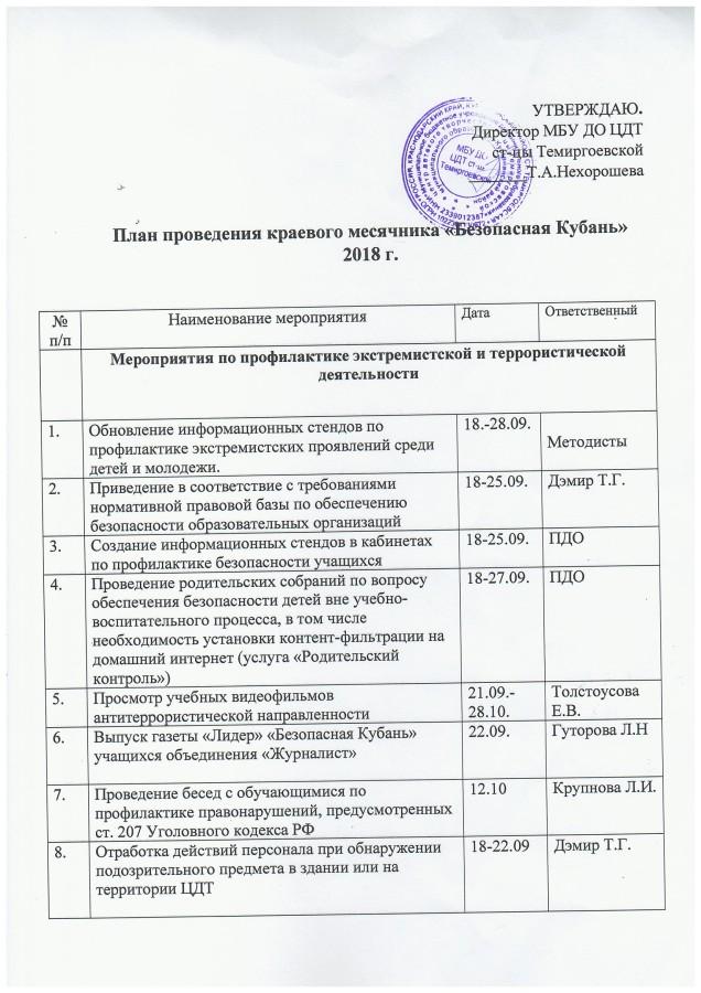Безоп.Кубань1