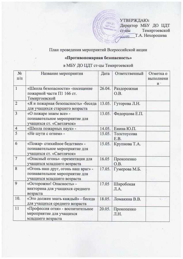 План_пож.безоп.