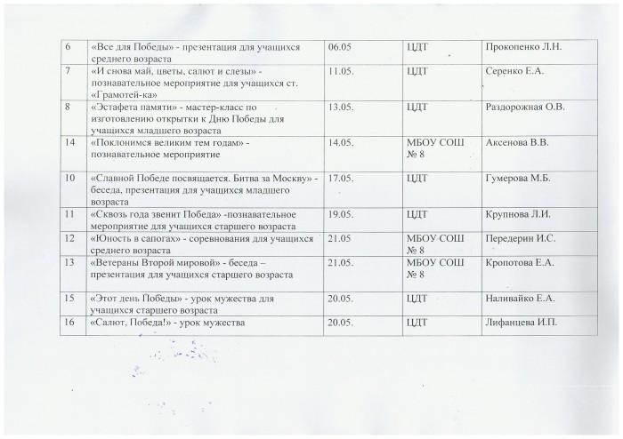 План100_2