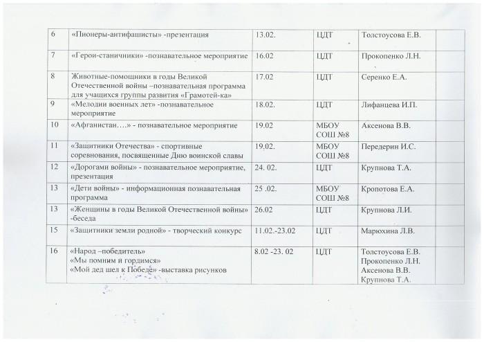 План100_4